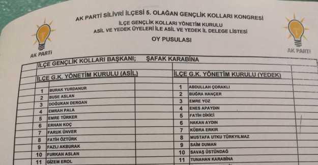 AK Parti Silivri Gençlik Kolları Yönetim Kurulu Tam Liste…