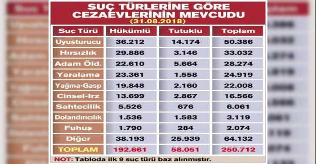 Silivri ve Türkiye'nin En Önemli Sorunu… Özel Haber